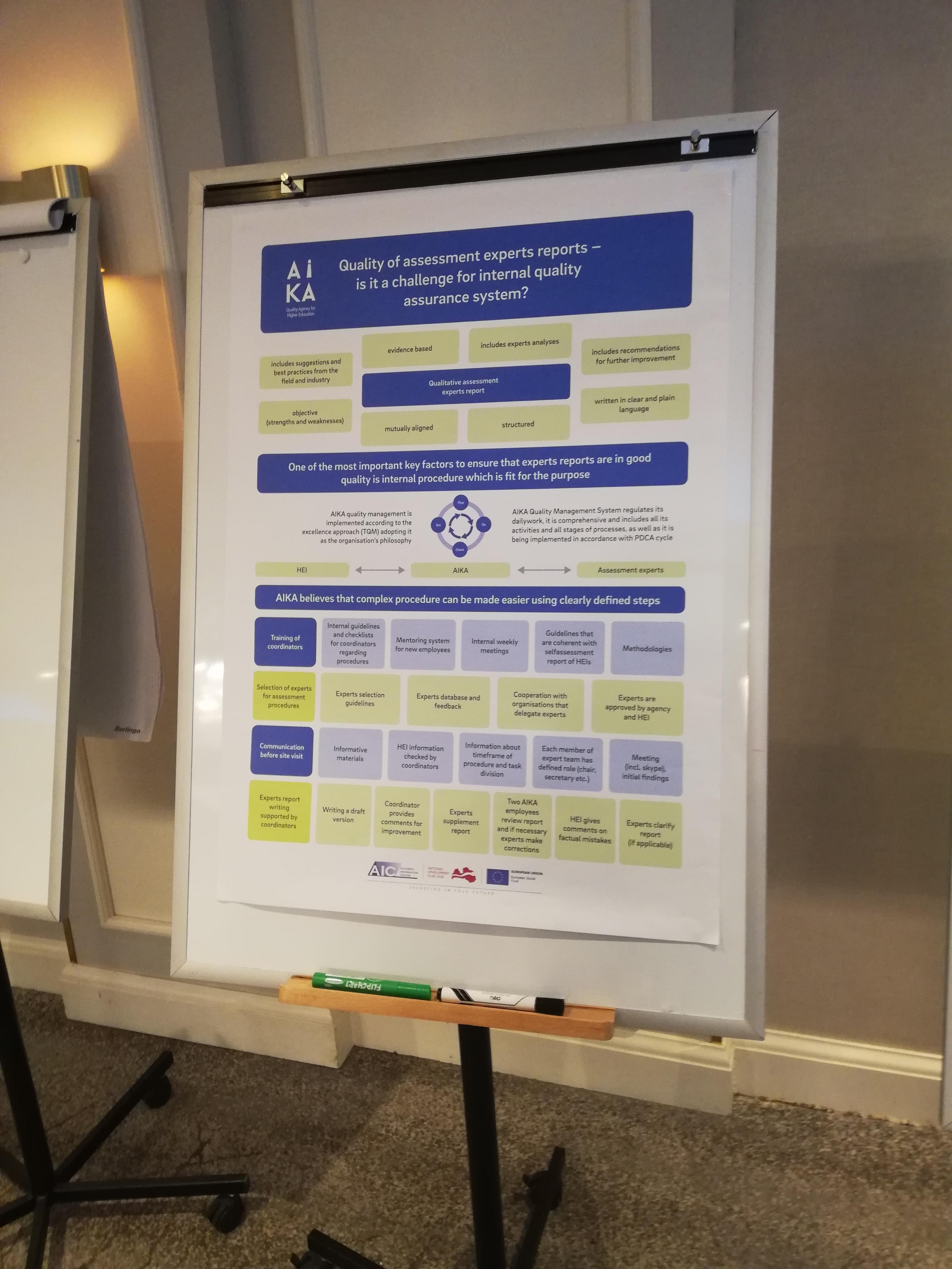 Noritējusi Eiropas asociācijas kvalitātes nodrošināšanai augstākajā izglītībā (ENQA) Ģenerālā asambleja