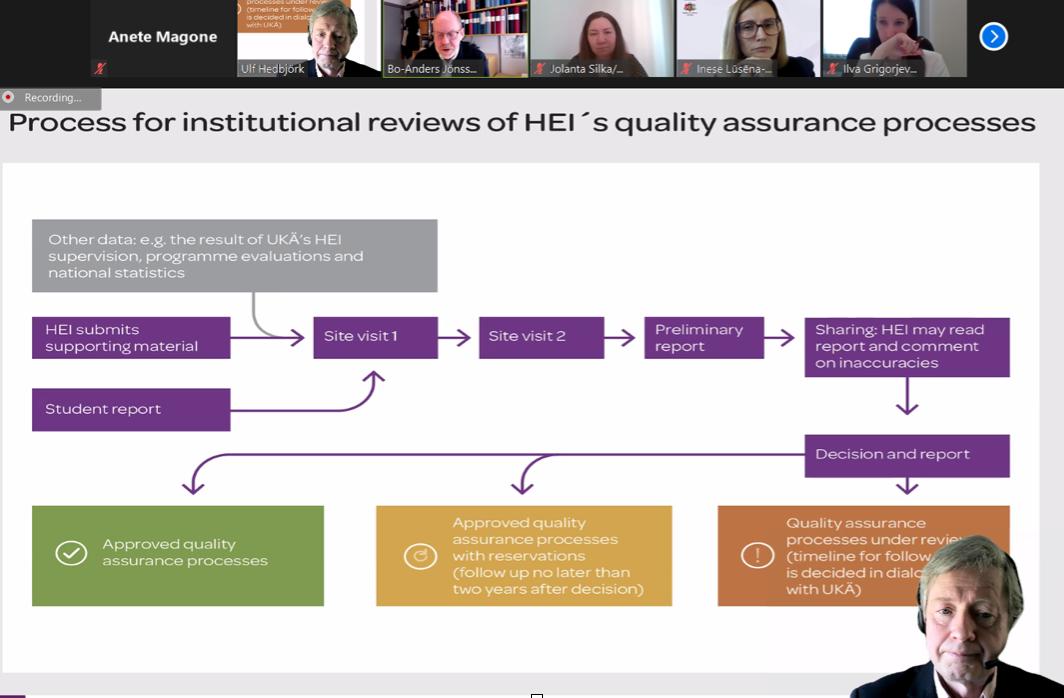 IZM un AIKA gūst starptautisku pieredzi par augstākās izglītības iestāžu ciklisku institucionālo novērtēšanu